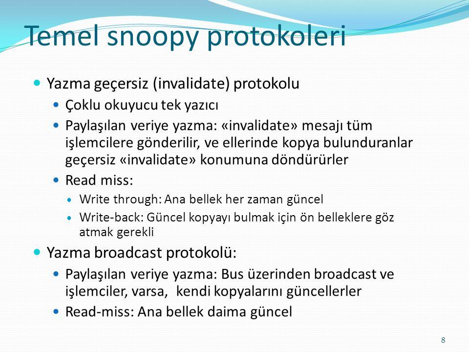 Temel snoopy protokoleri 8 Yazma geçersiz (invalidate) protokolu Çoklu okuyucu tek yazıcı Paylaşılan veriye yazma: «invalidate» mesajı tüm işlemcilere