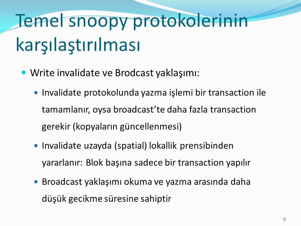 Temel snoopy protokolerinin karşılaştırılması 9 Write invalidate ve Brodcast yaklaşımı: Invalidate protokolunda yazma işlemi bir transaction ile tamam