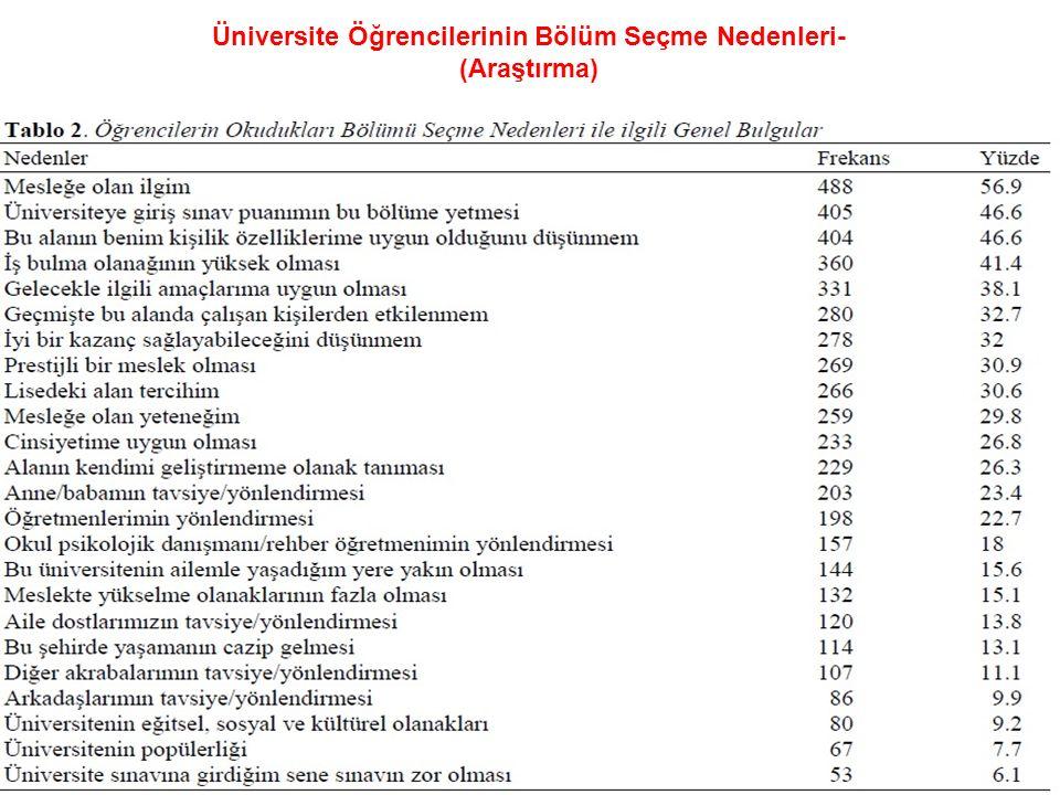 Üniversite Öğrencilerinin Bölüm Seçme Nedenleri- (Araştırma)