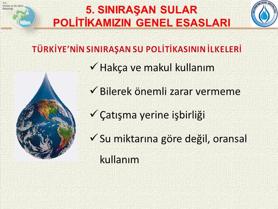 Hakça ve makul kullanım Bilerek önemli zarar vermeme Çatışma yerine işbirliği Su miktarına göre değil, oransal kullanım 5.