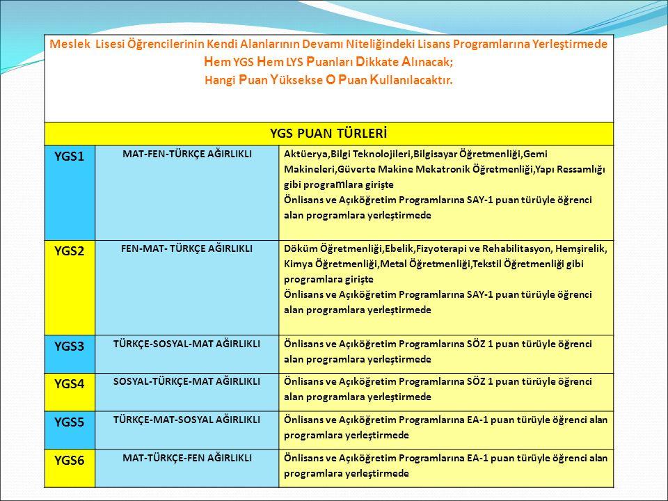 Meslek Lisesi Öğrencilerinin Kendi Alanlarının Devamı Niteliğindeki Lisans Programlarına Yerleştirmede H em YGS H em LYS P uanları D ikkate A lınacak;