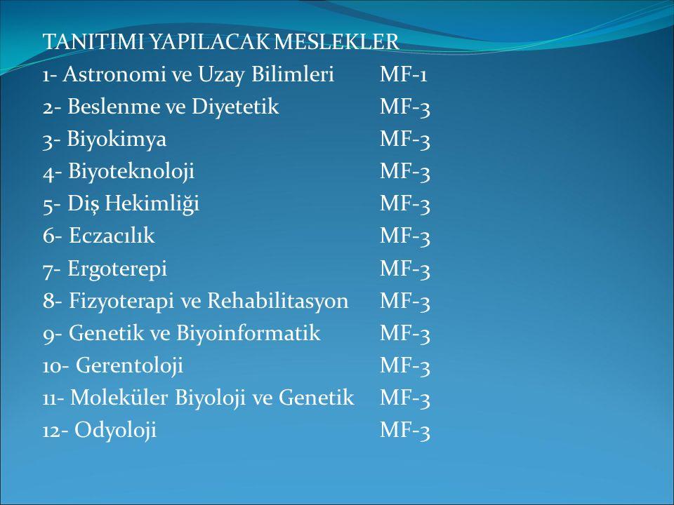 TANITIMI YAPILACAK MESLEKLER 1- Astronomi ve Uzay BilimleriMF-1 2- Beslenme ve DiyetetikMF-3 3- Biyokimya MF-3 4- Biyoteknoloji MF-3 5- Diş HekimliğiM
