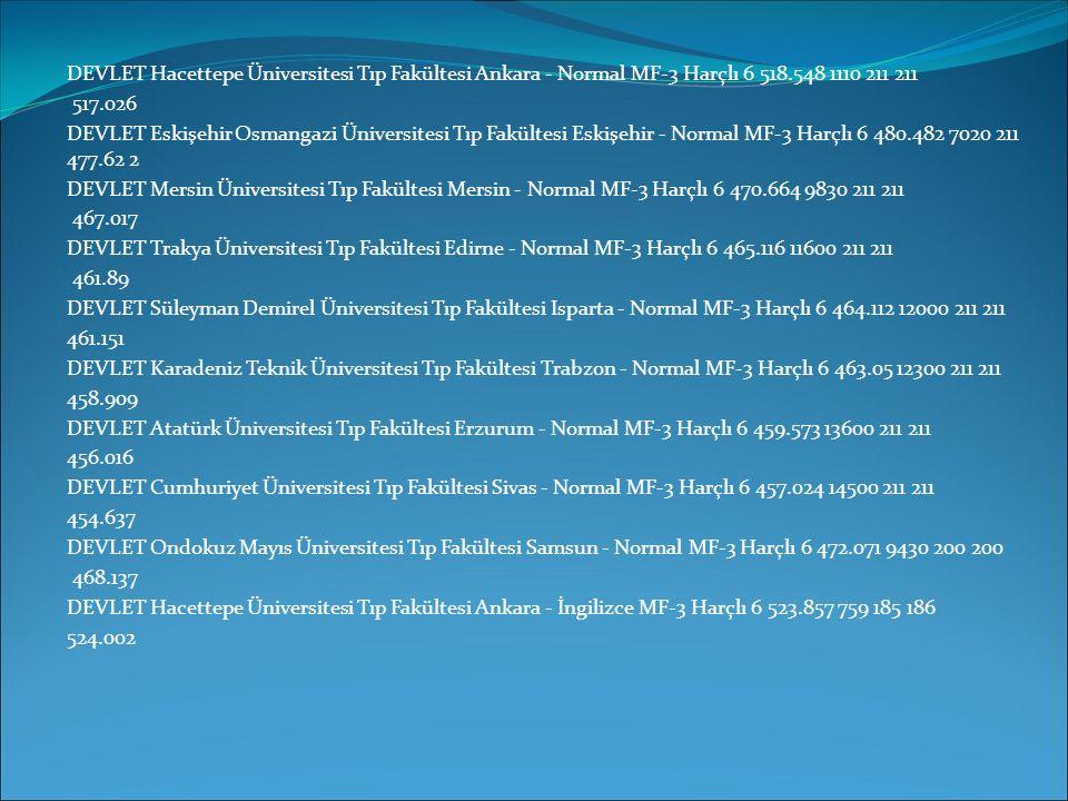 DEVLET Hacettepe Üniversitesi Tıp Fakültesi Ankara - Normal MF-3 Harçlı 6 518.548 1110 211 211 517.026 DEVLET Eskişehir Osmangazi Üniversitesi Tıp Fak