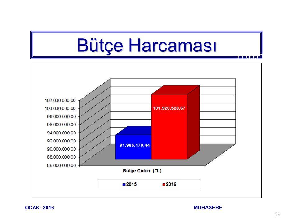 59 Bütçe Harcaması (1.000 TL) OCAK- 2016 MUHASEBE