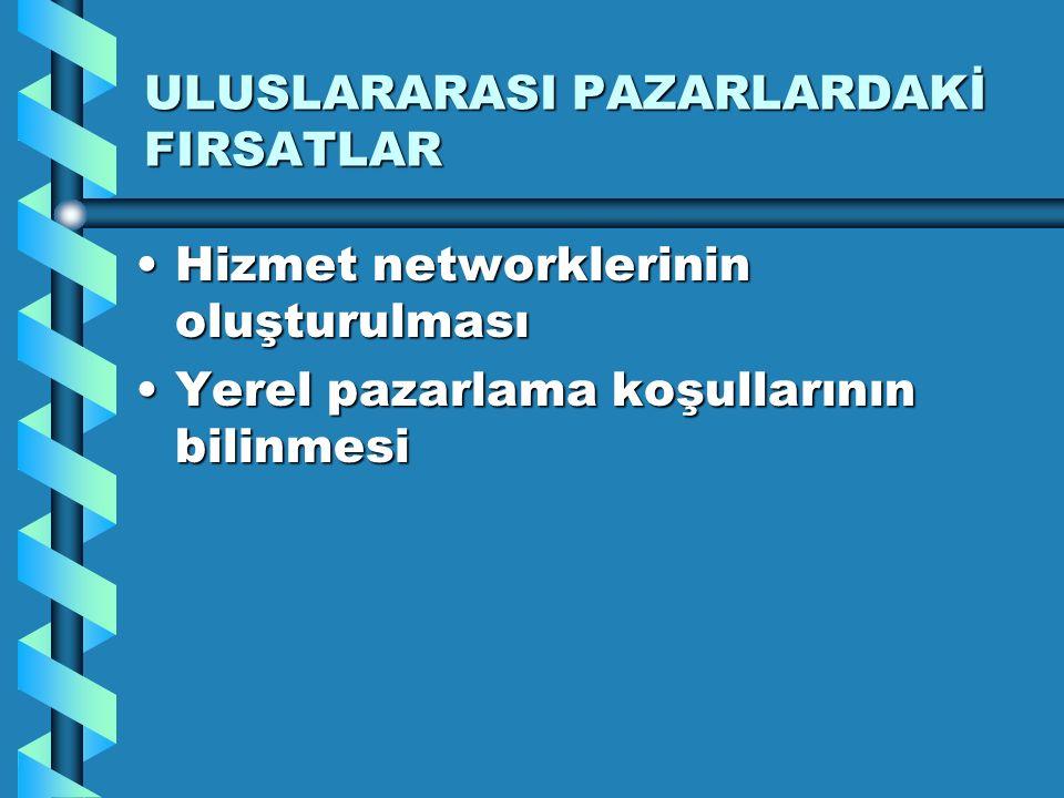 ULUSLARARASI PAZARLARDAKİ FIRSATLAR Hizmet networklerinin oluşturulmasıHizmet networklerinin oluşturulması Yerel pazarlama koşullarının bilinmesiYerel