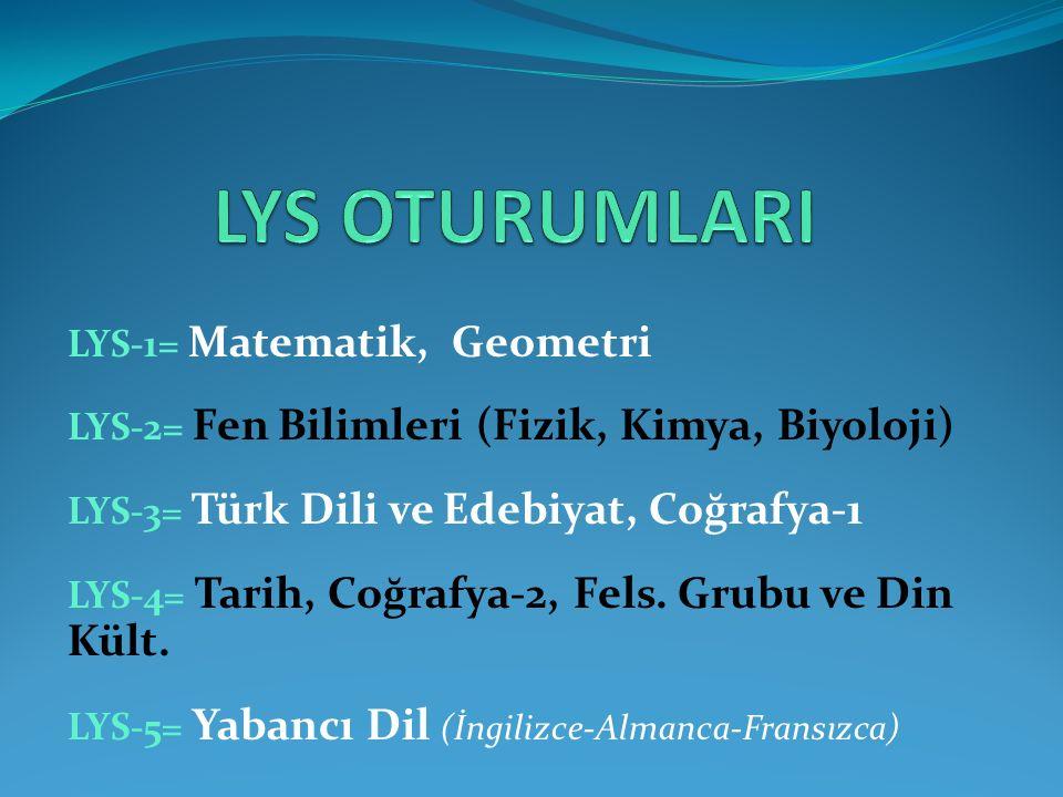 LYS-1= Matematik, Geometri LYS-2= Fen Bilimleri (Fizik, Kimya, Biyoloji) LYS-3= Türk Dili ve Edebiyat, Coğrafya-1 LYS-4= Tarih, Coğrafya-2, Fels.