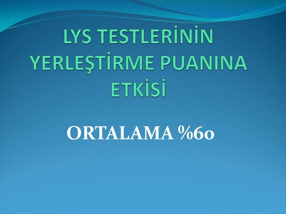 ORTALAMA %60