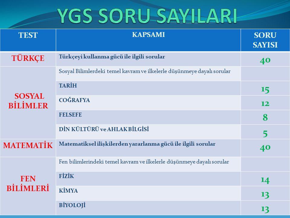 TEST KAPSAMI SORU SAYISI TÜRKÇE Türkçeyi kullanma gücü ile ilgili sorular 40 SOSYAL BİLİMLER Sosyal Bilimlerdeki temel kavram ve ilkelerle düşünmeye dayalı sorular TARİH 15 COĞRAFYA 12 FELSEFE 8 DİN KÜLTÜRÜ ve AHLAK BİLGİSİ 5 MATEMATİK Matematiksel ilişkilerden yararlanma gücü ile ilgili sorular 40 FEN BİLİMLERİ Fen bilimlerindeki temel kavram ve ilkelerle düşünmeye dayalı sorular FİZİK 14 KİMYA 13 BİYOLOJİ 13
