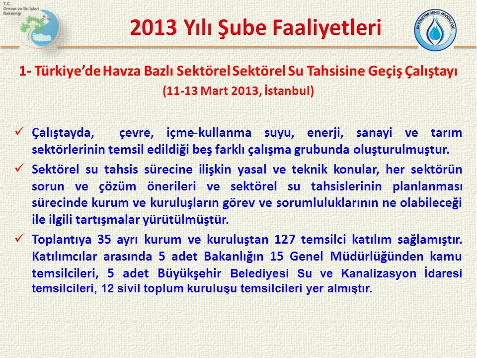 1- Türkiye'de Havza Bazlı Sektörel Sektörel Su Tahsisine Geçiş Çalıştayı (11-13 Mart 2013, İstanbul) Çalıştayda, çevre, içme-kullanma suyu, enerji, sa