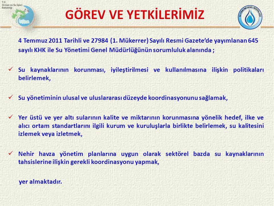 1- Türkiye'de Havza Bazlı Sektörel Sektörel Su Tahsisine Geçiş Çalıştayı (11-13 Mart 2013, İstanbul) Çalıştayda, çevre, içme-kullanma suyu, enerji, sanayi ve tarım sektörlerinin temsil edildiği beş farklı çalışma grubunda oluşturulmuştur.