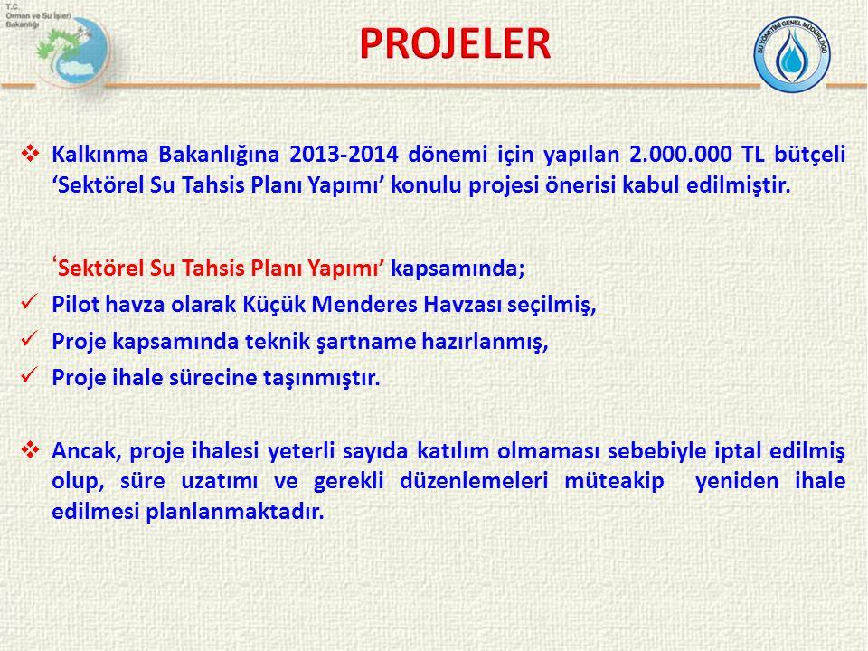  Kalkınma Bakanlığına 2013-2014 dönemi için yapılan 2.000.000 TL bütçeli 'Sektörel Su Tahsis Planı Yapımı' konulu projesi önerisi kabul edilmiştir. '