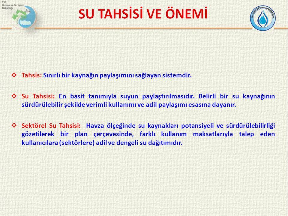 2- Uluslararası Su Tahsisi Çalıştayı (30-31 Ekim 2013, Ankara) : Çalıştayın ilk gününde Türkiye'de Su Tahsisi - Politikalar ve Uygulamalar , Diğer Ülkelerdeki Su Tahsisi Yapılanması – Türkiye için Değerli Örnekler ve Uluslararası Deneyimler Doğrultusunda Türkiye'nin Su Tahsisi Politikalarında Belirlenen Hususlar ve Eksikliklerin Değerlendirilmesi konuları irdelenmiştir.