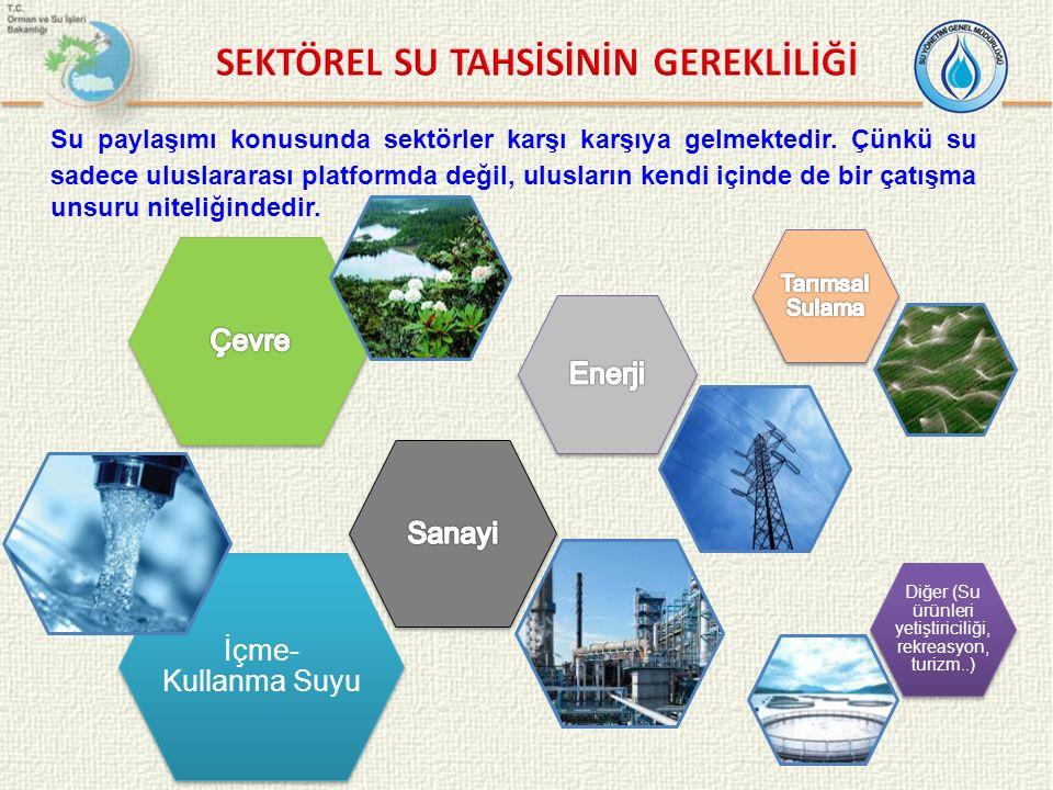 Başarılı bir su tahsis sisteminin ana çerçevesi: İyi bir su tahsis politikası ve yasal çerçeve İyi bir organizasyonel yapı İyi bir tahsis planı