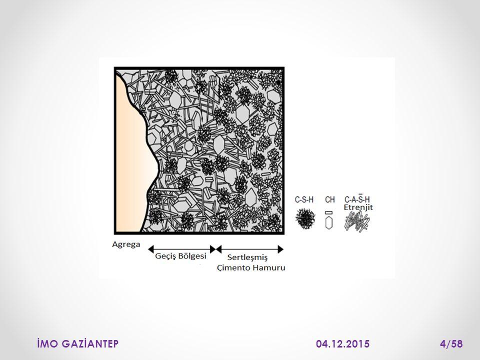 Sadece normal portland çimentosu içeren sistemler otoklav kürü sonucunda çok düşük dayanımlar gösterir.