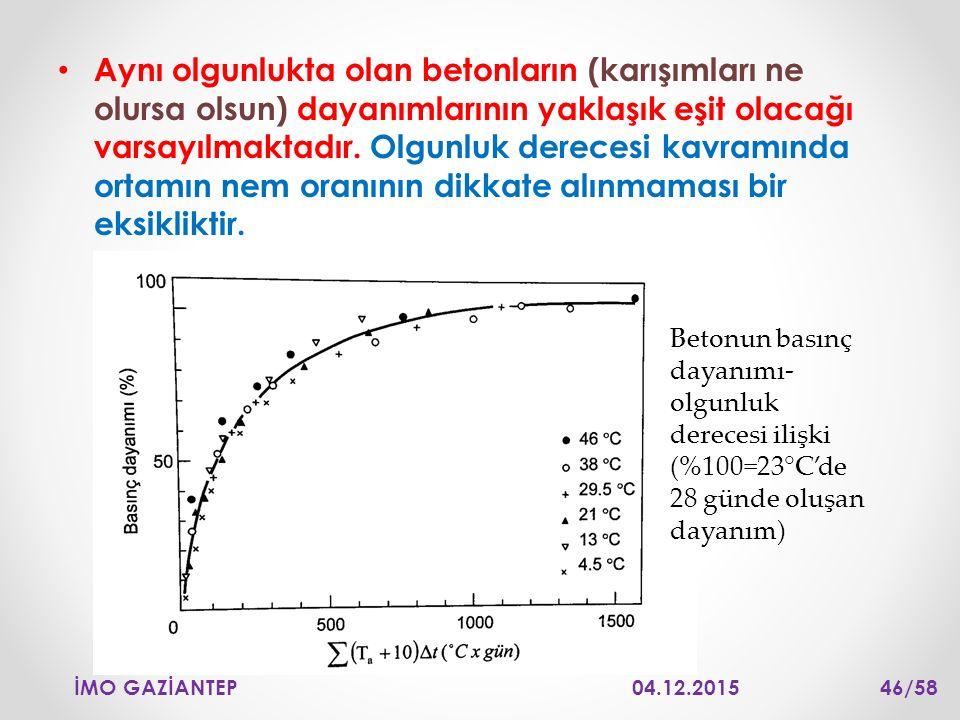 Aynı olgunlukta olan betonların (karışımları ne olursa olsun) dayanımlarının yaklaşık eşit olacağı varsayılmaktadır. Olgunluk derecesi kavramında orta