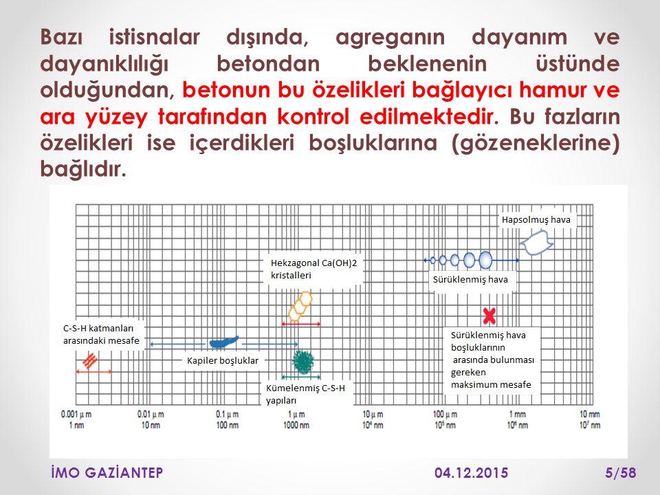 Kür koşulu ve katkı oranının beton geçirimliliğine etkisi 04.12.2015İMO GAZİANTEP 26/58