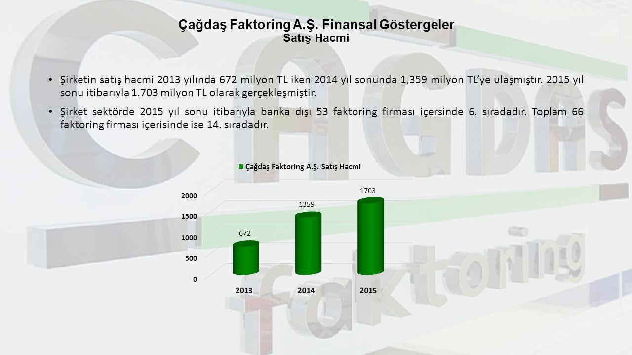 Çağdaş Faktoring A.Ş. Finansal Göstergeler Satış Hacmi Şirketin satış hacmi 2013 yılında 672 milyon TL iken 2014 yıl sonunda 1,359 milyon TL'ye ulaşmı
