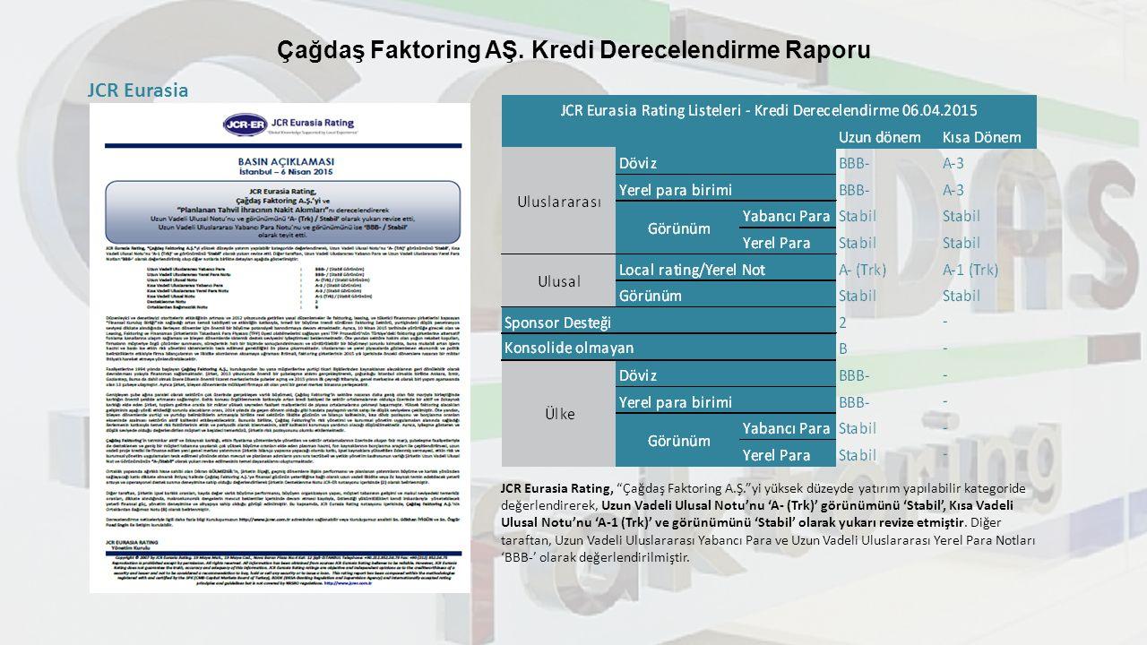 """Çağdaş Faktoring AŞ. Kredi Derecelendirme Raporu JCR Eurasia JCR Eurasia Rating, """"Çağdaş Faktoring A.Ş.""""yi yüksek düzeyde yatırım yapılabilir kategori"""
