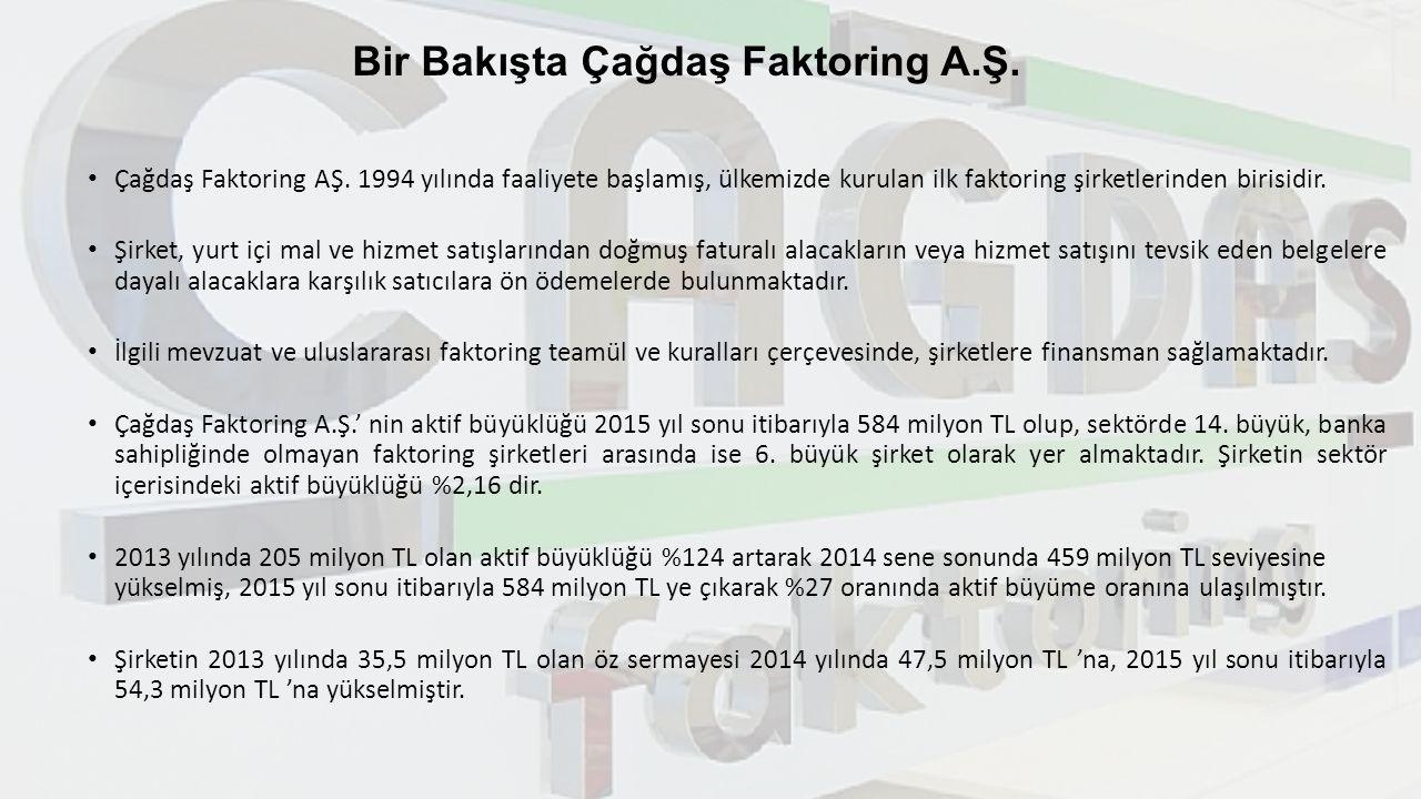 Bir Bakışta Çağdaş Faktoring A.Ş. Çağdaş Faktoring AŞ.