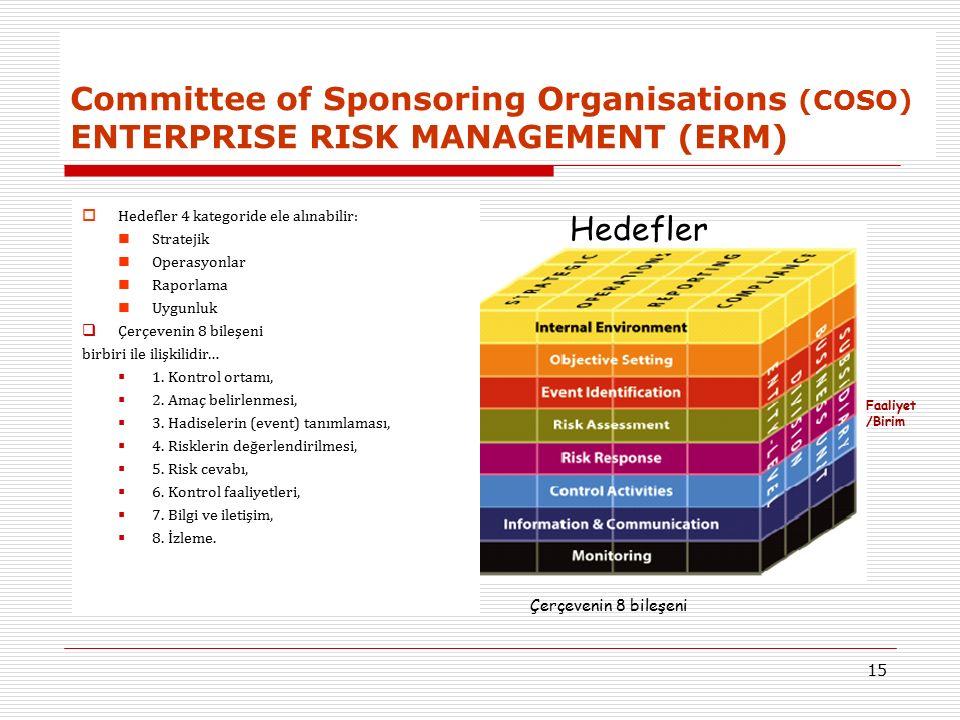 15 Committee of Sponsoring Organisations (COSO) ENTERPRISE RISK MANAGEMENT (ERM)  Hedefler 4 kategoride ele alınabilir: Stratejik Operasyonlar Raporl