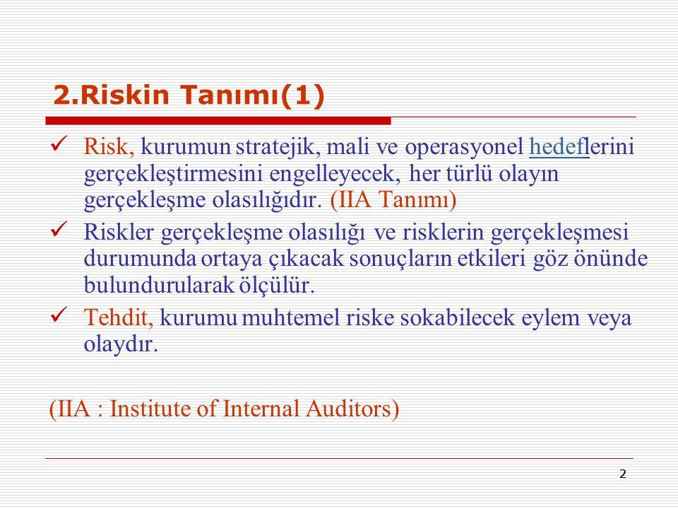 22 2.Riskin Tanımı(1) Risk, kurumun stratejik, mali ve operasyonel hedeflerini gerçekleştirmesini engelleyecek, her türlü olayın gerçekleşme olasılığıdır.