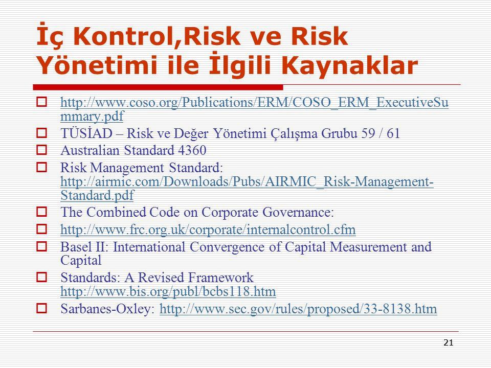21 İç Kontrol,Risk ve Risk Yönetimi ile İlgili Kaynaklar  http://www.coso.org/Publications/ERM/COSO_ERM_ExecutiveSu mmary.pdf http://www.coso.org/Publications/ERM/COSO_ERM_ExecutiveSu mmary.pdf  TÜSİAD – Risk ve Değer Yönetimi Çalışma Grubu 59 / 61  Australian Standard 4360  Risk Management Standard: http://airmic.com/Downloads/Pubs/AIRMIC_Risk-Management- Standard.pdf http://airmic.com/Downloads/Pubs/AIRMIC_Risk-Management- Standard.pdf  The Combined Code on Corporate Governance:  http://www.frc.org.uk/corporate/internalcontrol.cfm http://www.frc.org.uk/corporate/internalcontrol.cfm  Basel II: International Convergence of Capital Measurement and Capital  Standards: A Revised Framework http://www.bis.org/publ/bcbs118.htm http://www.bis.org/publ/bcbs118.htm  Sarbanes-Oxley: http://www.sec.gov/rules/proposed/33-8138.htmhttp://www.sec.gov/rules/proposed/33-8138.htm