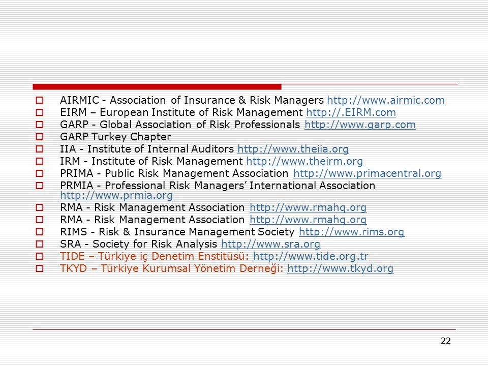 22  AIRMIC - Association of Insurance & Risk Managers http://www.airmic.comhttp://www.airmic.com  EIRM – European Institute of Risk Management http://.EIRM.comhttp://.EIRM.com  GARP - Global Association of Risk Professionals http://www.garp.comhttp://www.garp.com  GARP Turkey Chapter  IIA - Institute of Internal Auditors http://www.theiia.orghttp://www.theiia.org  IRM - Institute of Risk Management http://www.theirm.orghttp://www.theirm.org  PRIMA - Public Risk Management Association http://www.primacentral.orghttp://www.primacentral.org  PRMIA - Professional Risk Managers' International Association http://www.prmia.org http://www.prmia.org  RMA - Risk Management Association http://www.rmahq.orghttp://www.rmahq.org  RMA - Risk Management Association http://www.rmahq.orghttp://www.rmahq.org  RIMS - Risk & Insurance Management Society http://www.rims.orghttp://www.rims.org  SRA - Society for Risk Analysis http://www.sra.orghttp://www.sra.org  TIDE – Türkiye iç Denetim Enstitüsü: http://www.tide.org.trhttp://www.tide.org.tr  TKYD – Türkiye Kurumsal Yönetim Derneği: http://www.tkyd.orghttp://www.tkyd.org