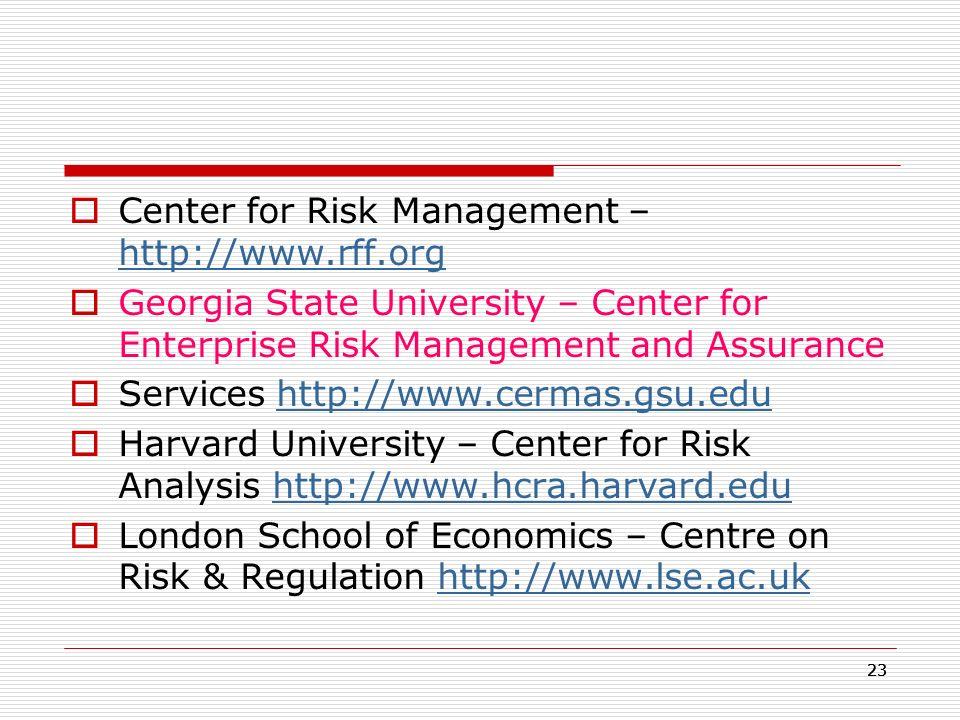 23  Center for Risk Management – http://www.rff.org http://www.rff.org  Georgia State University – Center for Enterprise Risk Management and Assurance  Services http://www.cermas.gsu.eduhttp://www.cermas.gsu.edu  Harvard University – Center for Risk Analysis http://www.hcra.harvard.eduhttp://www.hcra.harvard.edu  London School of Economics – Centre on Risk & Regulation http://www.lse.ac.ukhttp://www.lse.ac.uk