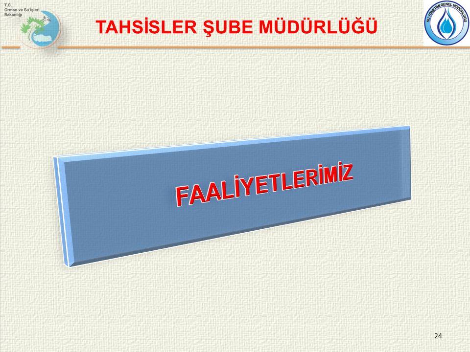 TAHSİSLER ŞUBE MÜDÜRLÜĞÜ 24