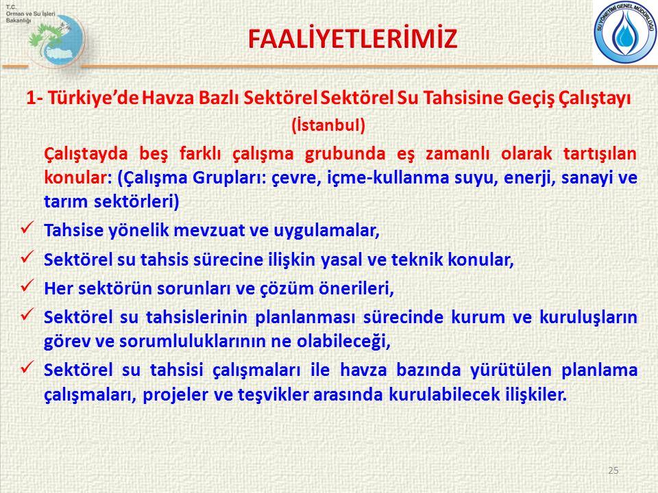 1- Türkiye'de Havza Bazlı Sektörel Sektörel Su Tahsisine Geçiş Çalıştayı (İstanbul) Çalıştayda beş farklı çalışma grubunda eş zamanlı olarak tartışılan konular: (Çalışma Grupları: çevre, içme-kullanma suyu, enerji, sanayi ve tarım sektörleri) Tahsise yönelik mevzuat ve uygulamalar, Sektörel su tahsis sürecine ilişkin yasal ve teknik konular, Her sektörün sorunları ve çözüm önerileri, Sektörel su tahsislerinin planlanması sürecinde kurum ve kuruluşların görev ve sorumluluklarının ne olabileceği, Sektörel su tahsisi çalışmaları ile havza bazında yürütülen planlama çalışmaları, projeler ve teşvikler arasında kurulabilecek ilişkiler.