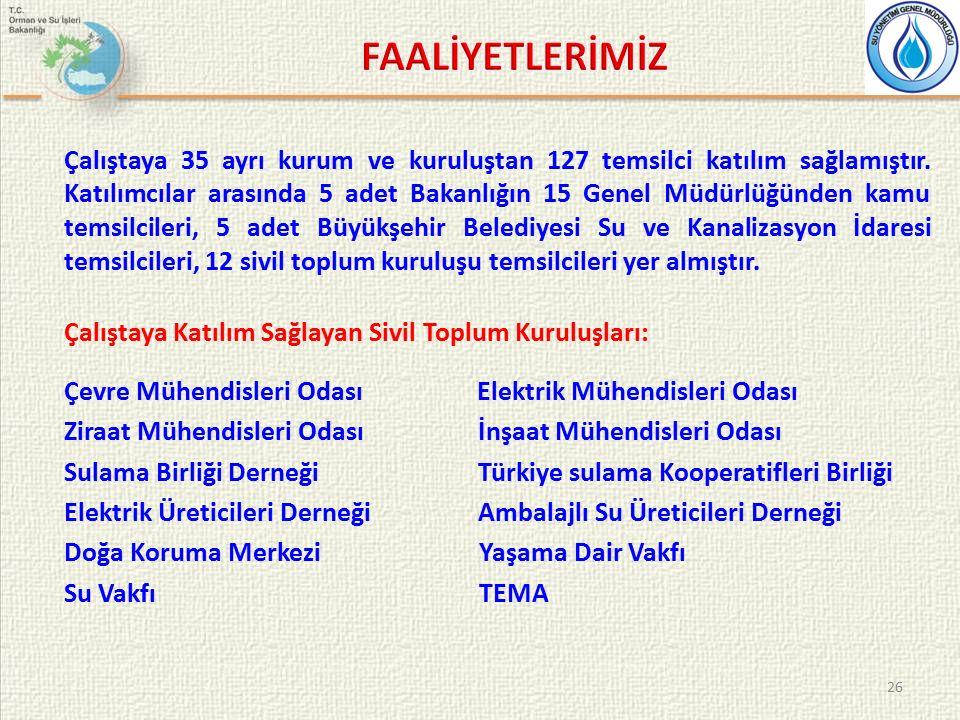 Çalıştaya 35 ayrı kurum ve kuruluştan 127 temsilci katılım sağlamıştır.
