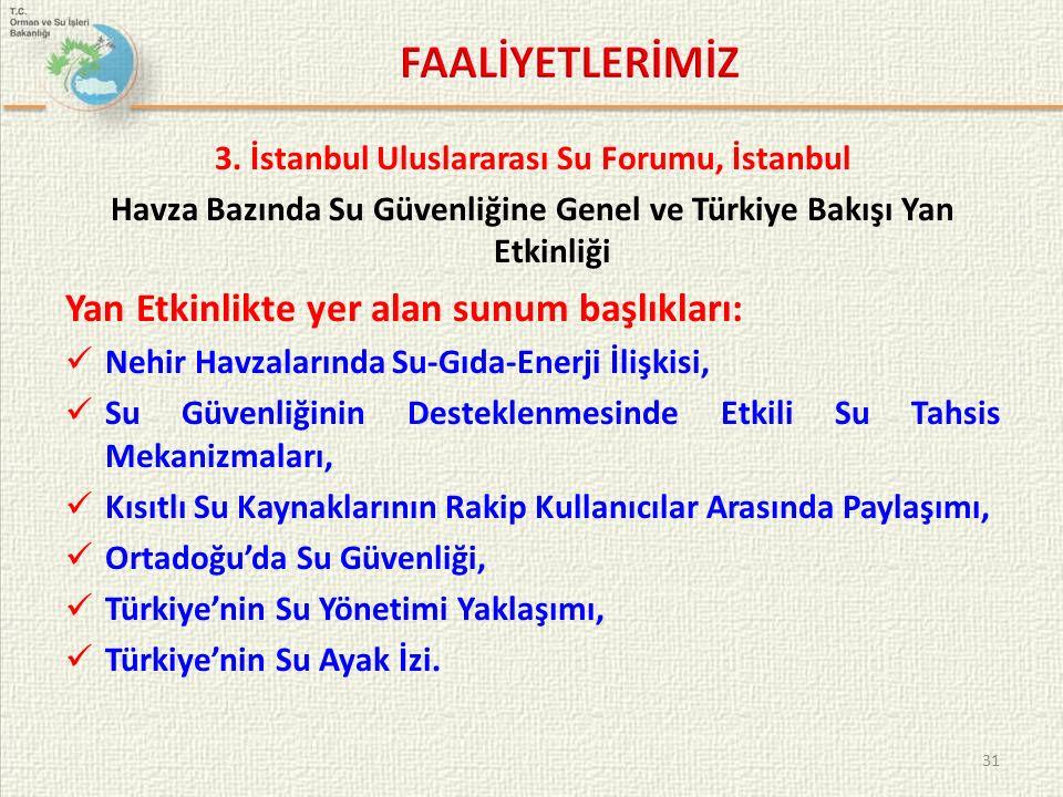 3. İstanbul Uluslararası Su Forumu, İstanbul Havza Bazında Su Güvenliğine Genel ve Türkiye Bakışı Yan Etkinliği Yan Etkinlikte yer alan sunum başlıkla