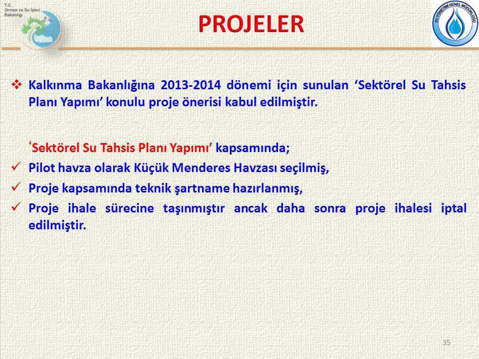  Kalkınma Bakanlığına 2013-2014 dönemi için sunulan 'Sektörel Su Tahsis Planı Yapımı' konulu proje önerisi kabul edilmiştir.