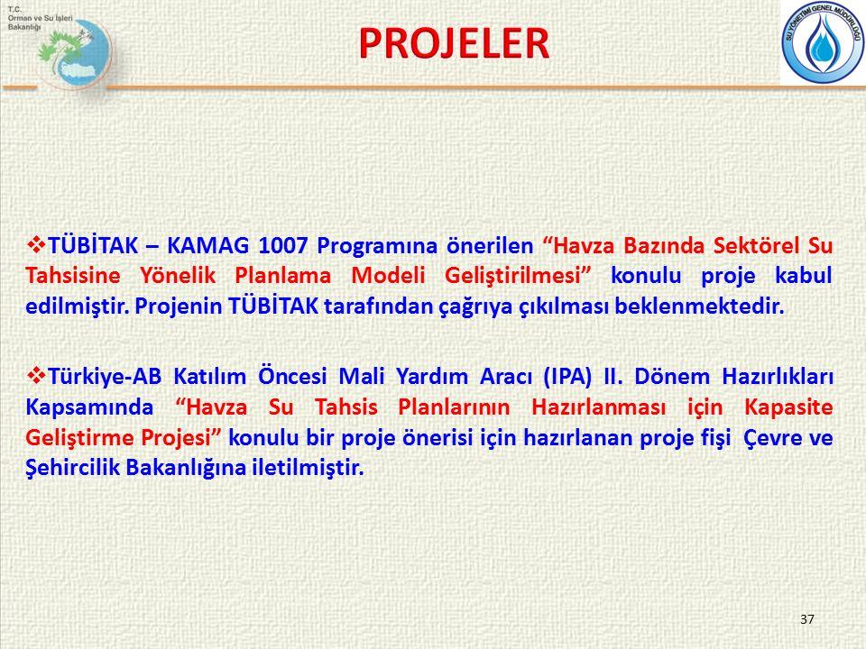  TÜBİTAK – KAMAG 1007 Programına önerilen Havza Bazında Sektörel Su Tahsisine Yönelik Planlama Modeli Geliştirilmesi konulu proje kabul edilmiştir.