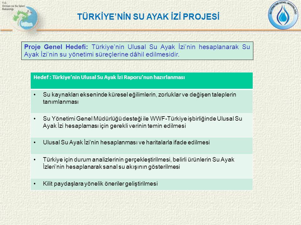 TÜRKİYE'NİN SU AYAK İZİ PROJESİ Proje Genel Hedefi: Türkiye'nin Ulusal Su Ayak İzi'nin hesaplanarak Su Ayak İzi'nin su yönetimi süreçlerine dâhil edil