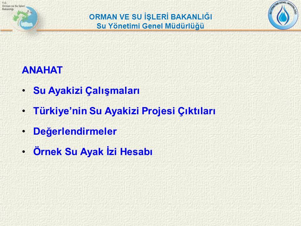 ORMAN VE SU İŞLERİ BAKANLIĞI Su Yönetimi Genel Müdürlüğü ANAHAT Su Ayakizi Çalışmaları Türkiye'nin Su Ayakizi Projesi Çıktıları Değerlendirmeler Örnek