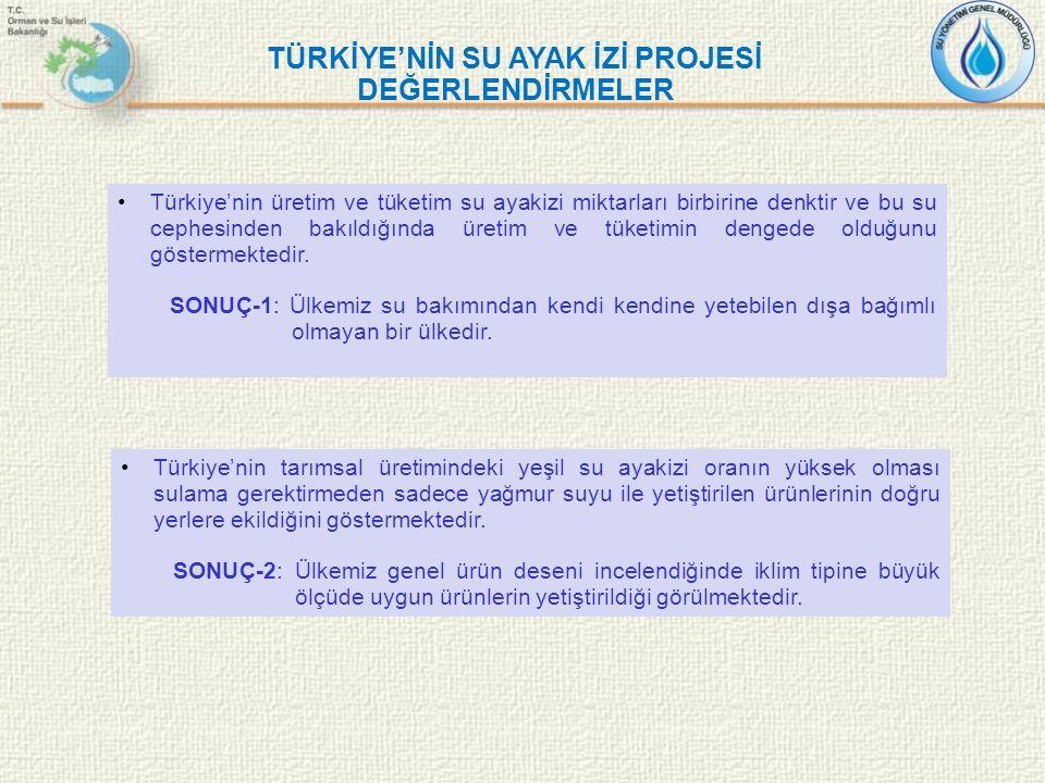 TÜRKİYE'NİN SU AYAK İZİ PROJESİ DEĞERLENDİRMELER Türkiye'nin üretim ve tüketim su ayakizi miktarları birbirine denktir ve bu su cephesinden bakıldığın