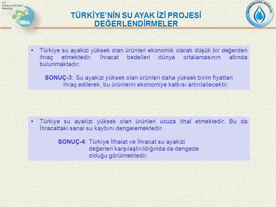 TÜRKİYE'NİN SU AYAK İZİ PROJESİ DEĞERLENDİRMELER Türkiye su ayakizi yüksek olan ürünleri ekonomik olarak düşük bir değerden ihraç etmektedir. İhracat