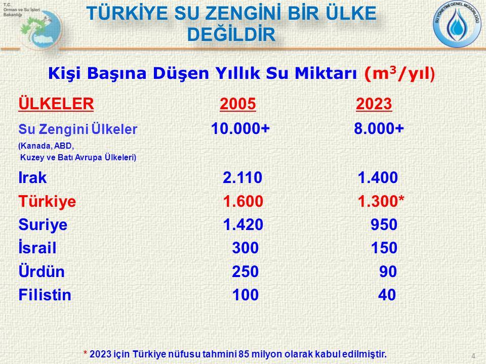 4 ÜLKELER 2005 2023 Su Zengini Ülkeler 10.000+ 8.000+ (Kanada, ABD, Kuzey ve Batı Avrupa Ülkeleri) Irak 2.110 1.400 Türkiye 1.600 1.300* Suriye 1.420