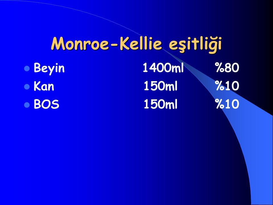 Monroe-Kellie eşitliği Beyin 1400ml %80 Kan 150ml%10 BOS 150ml%10
