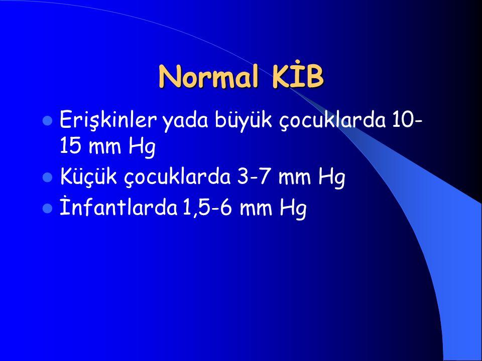 Normal KİB Erişkinler yada büyük çocuklarda 10- 15 mm Hg Küçük çocuklarda 3-7 mm Hg İnfantlarda 1,5-6 mm Hg