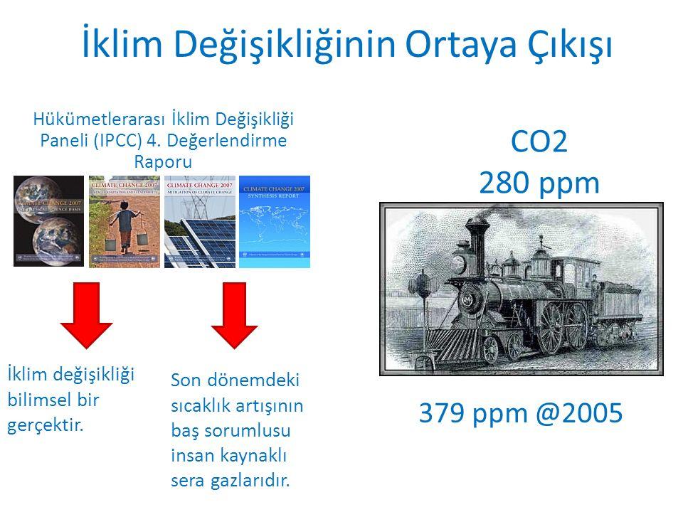 İklim Değişikliğinin Ortaya Çıkışı Hükümetlerarası İklim Değişikliği Paneli (IPCC) 4.