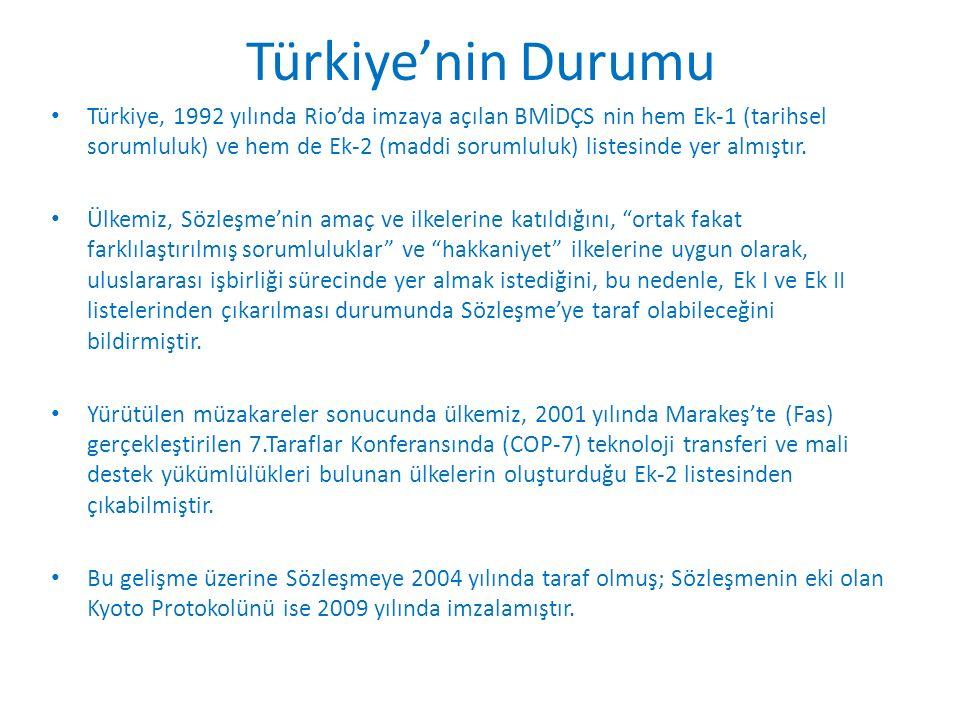 Türkiye'nin Durumu Türkiye, 1992 yılında Rio'da imzaya açılan BMİDÇS nin hem Ek-1 (tarihsel sorumluluk) ve hem de Ek-2 (maddi sorumluluk) listesinde yer almıştır.