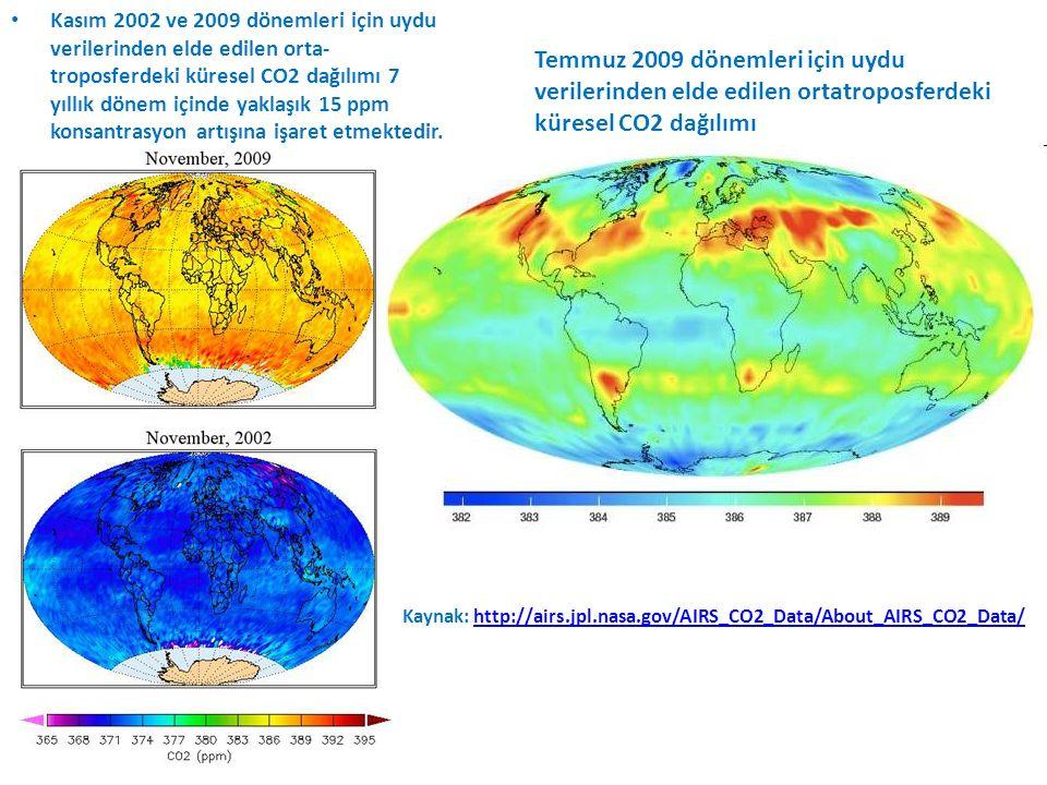Kasım 2002 ve 2009 dönemleri için uydu verilerinden elde edilen orta- troposferdeki küresel CO2 dağılımı 7 yıllık dönem içinde yaklaşık 15 ppm konsantrasyon artışına işaret etmektedir.