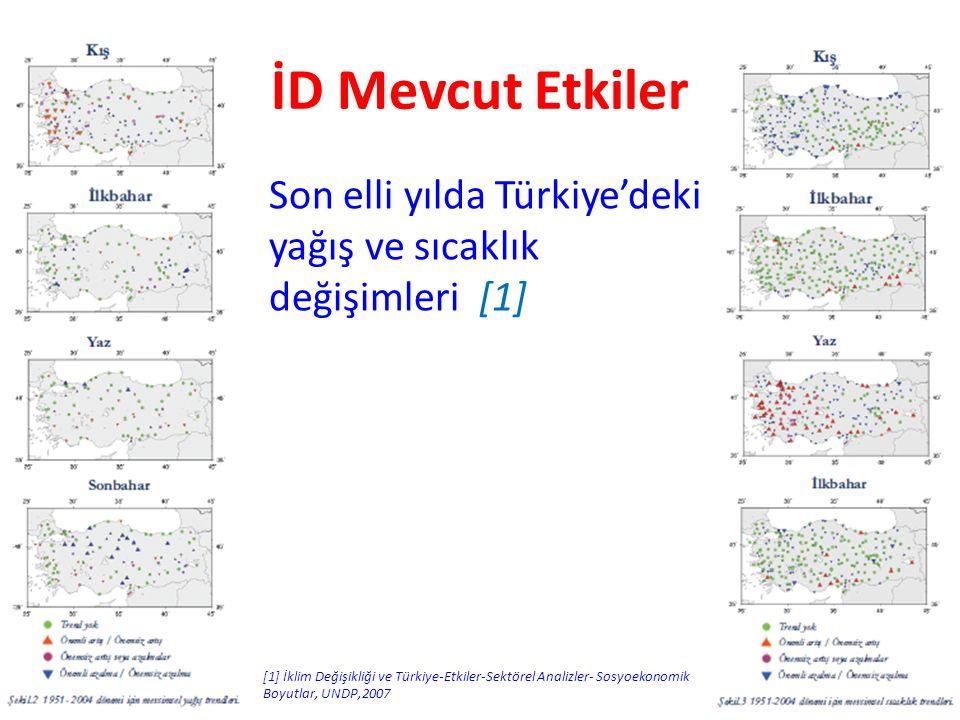 İD Mevcut Etkiler Son elli yılda Türkiye'deki yağış ve sıcaklık değişimleri [1] [1] İklim Değişikliği ve Türkiye-Etkiler-Sektörel Analizler- Sosyoekonomik Boyutlar, UNDP,2007
