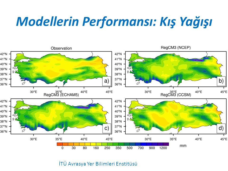 Modellerin Performansı: Kış Yağışı İTÜ Avrasya Yer Bilimleri Enstitüsü