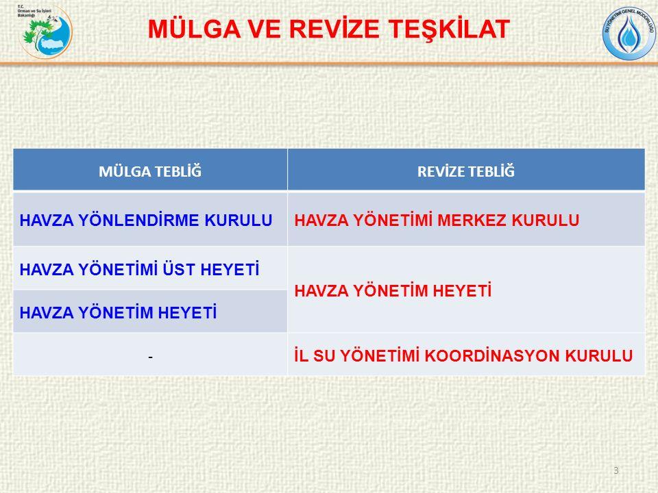 4 HAVZA YÖNLENDİRME KURULU (Ankara, Kurulun Sekretarya Hizmetlerini Su Yönetimi Genel Müdürlüğü Yürütür) SU YÖNETİMİ KOORDİNASYON KURULU (Ankara) TEBLİĞ TEŞKİLATI HAVZA YÖNETİMİ ÜST HEYETİ (Havzada) HAVZA YÖNETİM HEYETİ (Havzada) HAVZA YÖNETİMİ MERKEZ KURULU (Ankara, Kurulun Sekretarya Hizmetlerini Su Yönetimi Genel Müdürlüğü Yürütür) SU YÖNETİMİ KOORDİNASYON KURULU (Ankara) HAVZA YÖNETİMİ HEYETİ (Havzada) İL SU YÖNETİMİ KOORDİNASYON KURULU (İllerde) MÜLGA TEBLİĞ REVİZE TEBLİĞ