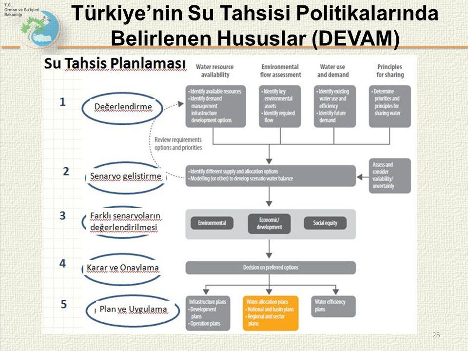 23 Türkiye'nin Su Tahsisi Politikalarında Belirlenen Hususlar (DEVAM)