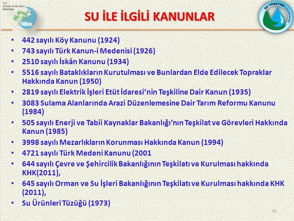 SU İLE İLGİLİ KANUNLAR 442 sayılı Köy Kanunu (1924) 743 sayılı Türk Kanun-i Medenisi (1926) 2510 sayılı İskân Kanunu (1934) 5516 sayılı Bataklıkların Kurutulması ve Bunlardan Elde Edilecek Topraklar Hakkında Kanun (1950) 2819 sayılı Elektrik İşleri Etüt İdaresi'nin Teşkiline Dair Kanun (1935) 3083 Sulama Alanlarında Arazi Düzenlemesine Dair Tarım Reformu Kanunu (1984) 505 sayılı Enerji ve Tabii Kaynaklar Bakanlığı'nın Teşkilat ve Görevleri Hakkında Kanun (1985) 3998 sayılı Mezarlıkların Korunması Hakkında Kanun (1994) 4721 sayılı Türk Medeni Kanunu (2001 644 sayılı Çevre ve Şehircilik Bakanlığının Teşkilatı ve Kurulması hakkında KHK(2011), 645 sayılı Orman ve Su İşleri Bakanlığının Teşkilatı ve Kurulması hakkında KHK (2011), Su Ürünleri Tüzüğü (1973) 16