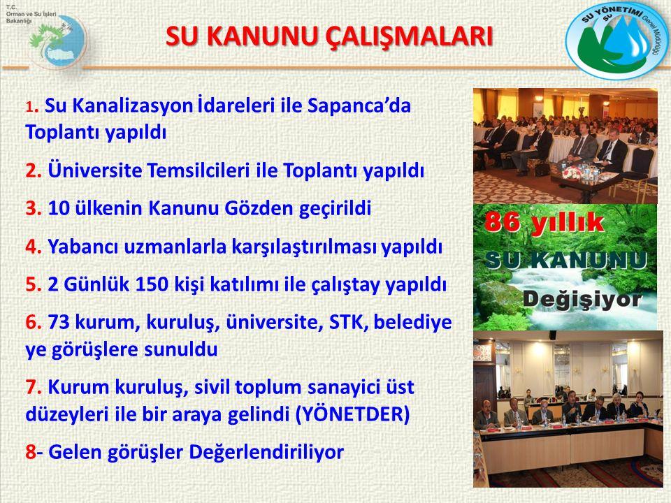 SU KANUNU ÇALIŞMALARI 1.Su Kanalizasyon İdareleri ile Sapanca'da Toplantı yapıldı 2.